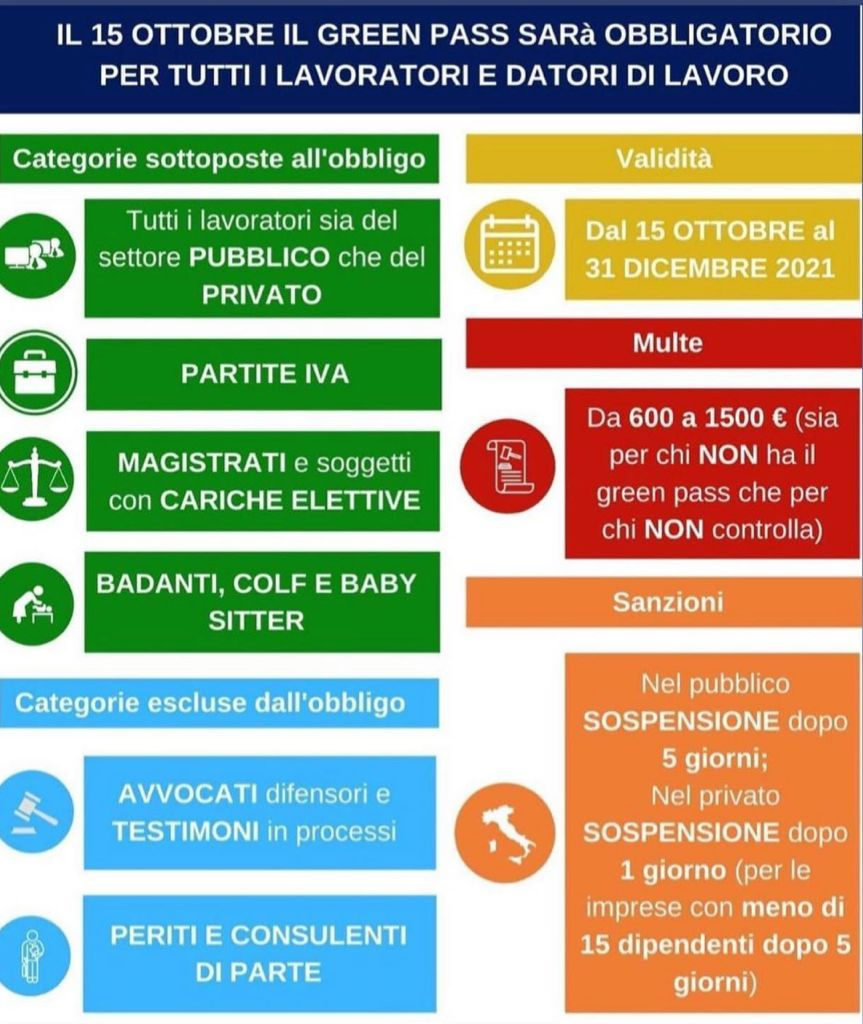 GREEN PASS SUL LAVORO E OBBLIGO VACCINALE